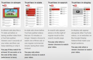 youtube-trueview-ads